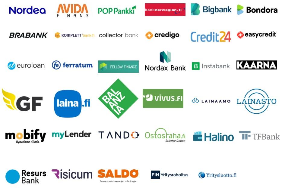 Pankit ja muut luotonmyöntäjät